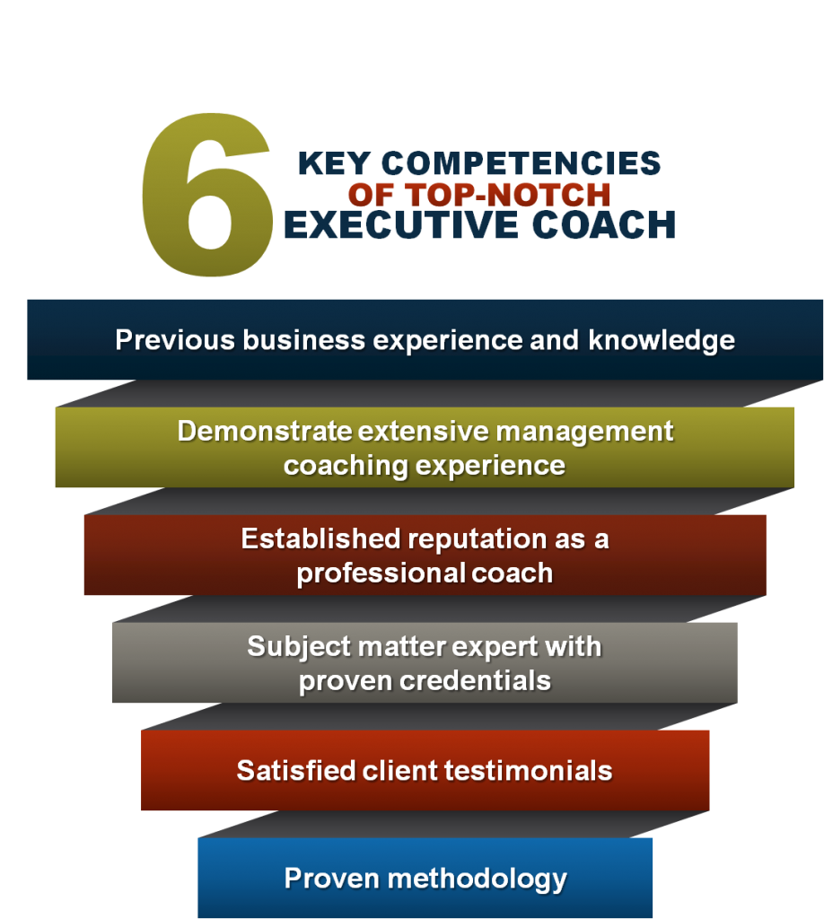 6 Key Competencies of Top-Notch Executive Coach